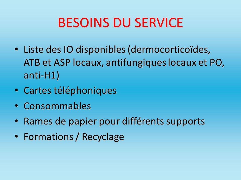 BESOINS DU SERVICE Liste des IO disponibles (dermocorticoïdes, ATB et ASP locaux, antifungiques locaux et PO, anti-H1) Liste des IO disponibles (dermo