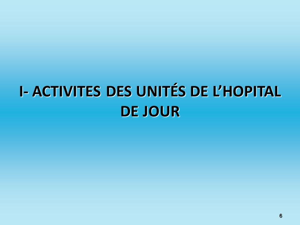 I- ACTIVITES DES UNITÉS DE LHOPITAL DE JOUR 6