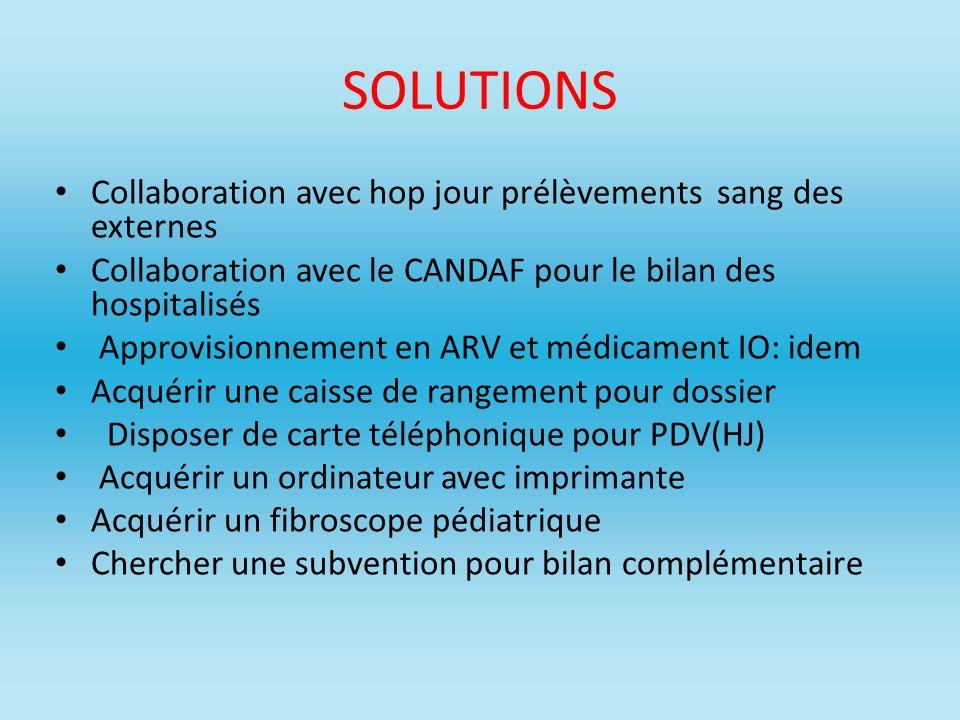 SOLUTIONS Collaboration avec hop jour prélèvements sang des externes Collaboration avec le CANDAF pour le bilan des hospitalisés Approvisionnement en