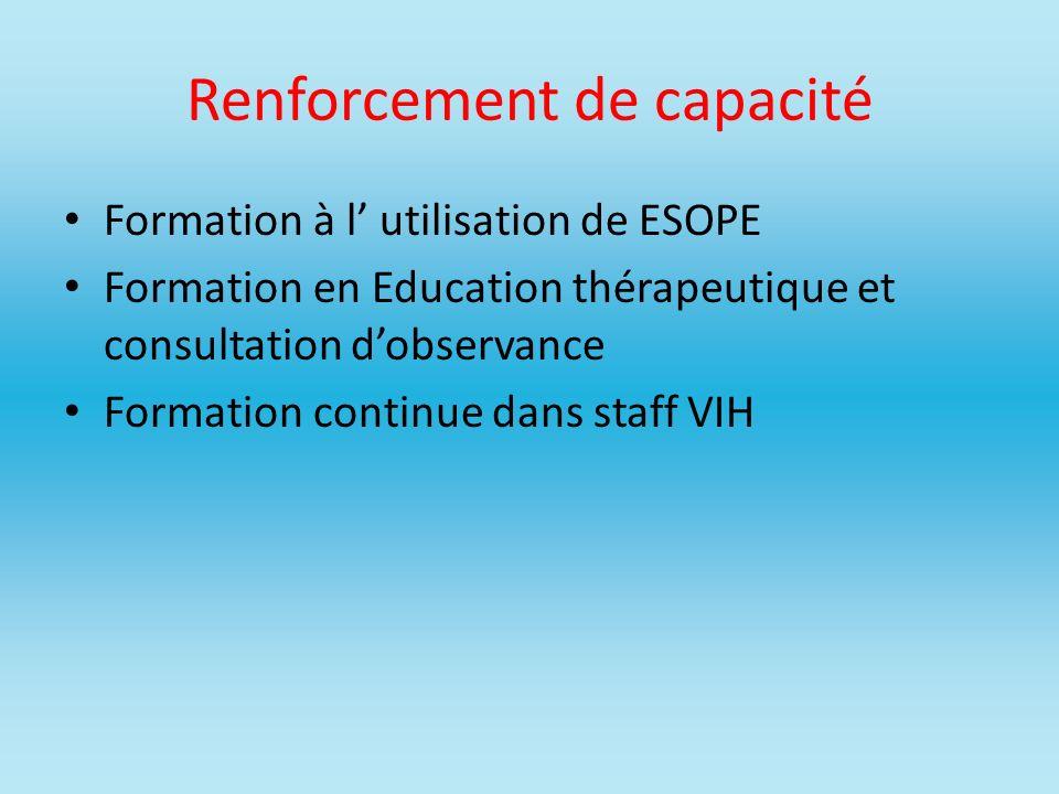 Renforcement de capacité Formation à l utilisation de ESOPE Formation en Education thérapeutique et consultation dobservance Formation continue dans s