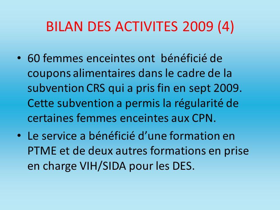 BILAN DES ACTIVITES 2009 (4) 60 femmes enceintes ont bénéficié de coupons alimentaires dans le cadre de la subvention CRS qui a pris fin en sept 2009.