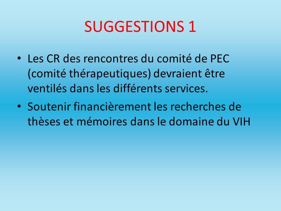 SUGGESTIONS 1 Les CR des rencontres du comité de PEC (comité thérapeutiques) devraient être ventilés dans les différents services. Soutenir financière