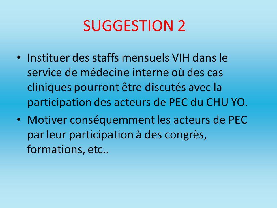 SUGGESTION 2 Instituer des staffs mensuels VIH dans le service de médecine interne où des cas cliniques pourront être discutés avec la participation d