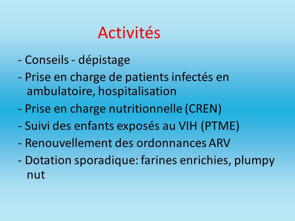 Activités - Conseils - dépistage - Prise en charge de patients infectés en ambulatoire, hospitalisation - Prise en charge nutritionnelle (CREN) - Suiv