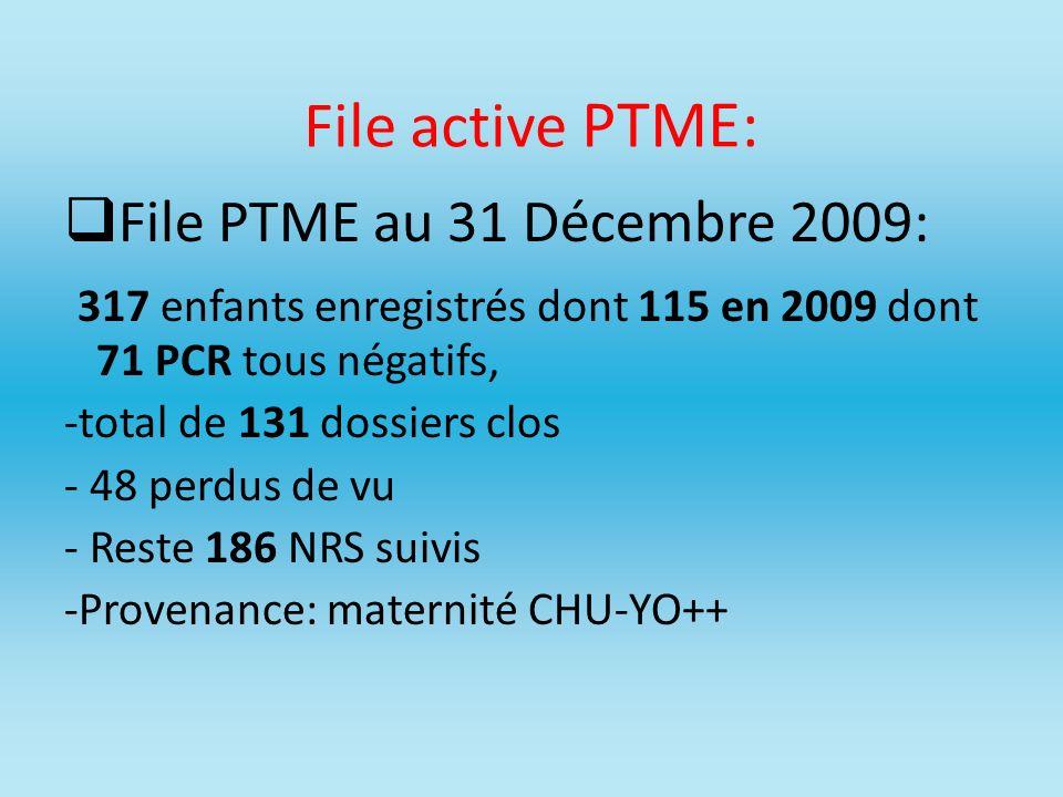 File active PTME: File PTME au 31 Décembre 2009: 317 enfants enregistrés dont 115 en 2009 dont 71 PCR tous négatifs, -total de 131 dossiers clos - 48