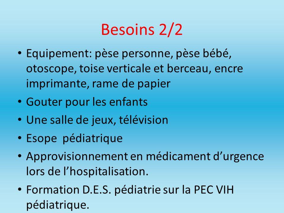Besoins 2/2 Equipement: pèse personne, pèse bébé, otoscope, toise verticale et berceau, encre imprimante, rame de papier Gouter pour les enfants Une s