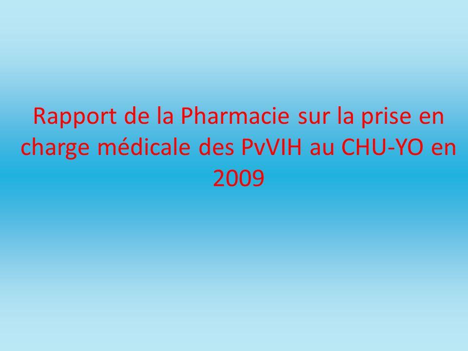 Rapport de la Pharmacie sur la prise en charge médicale des PvVIH au CHU-YO en 2009