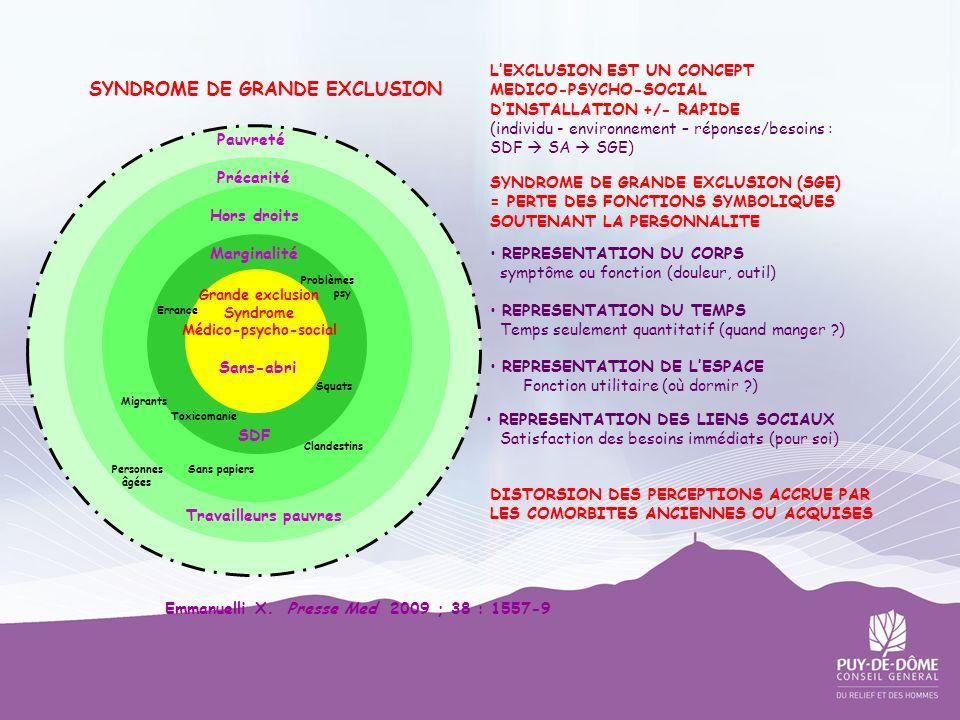 LEXCLUSION EST UN CONCEPT MEDICO-PSYCHO-SOCIAL DINSTALLATION +/- RAPIDE (individu - environnement – réponses/besoins : SDF SA SGE) SYNDROME DE GRANDE