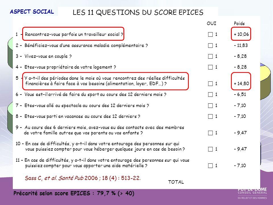2008 2007 2006 2005 ASPECT SOCIALvivant seul : 71 % niveau détude faible : - BAC : 11,3 % - CAP/BEP : 55 % - secondaire : 13,4 % - primaire : 20,3 % P