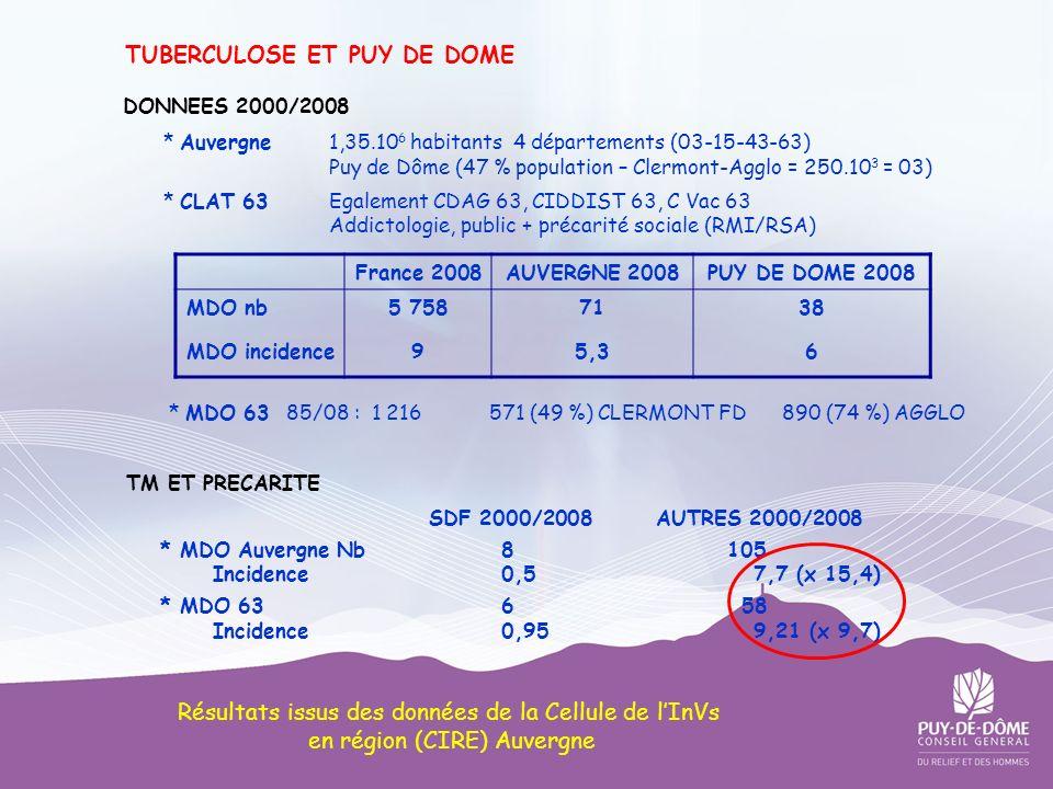 TUBERCULOSE ET PUY DE DOME DONNEES 2000/2008 * Auvergne1,35.10 6 habitants 4 départements (03-15-43-63) Puy de Dôme (47 % population – Clermont-Agglo