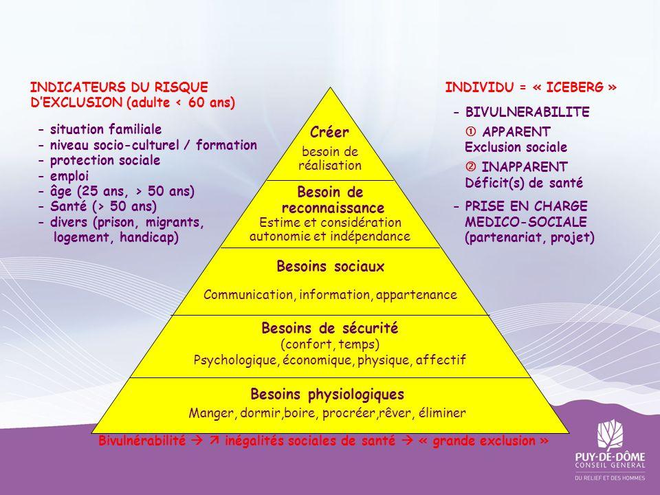 Sevrage tabagique et précarité : résultats dune action partenariale développée à Clermont- Ferrand.