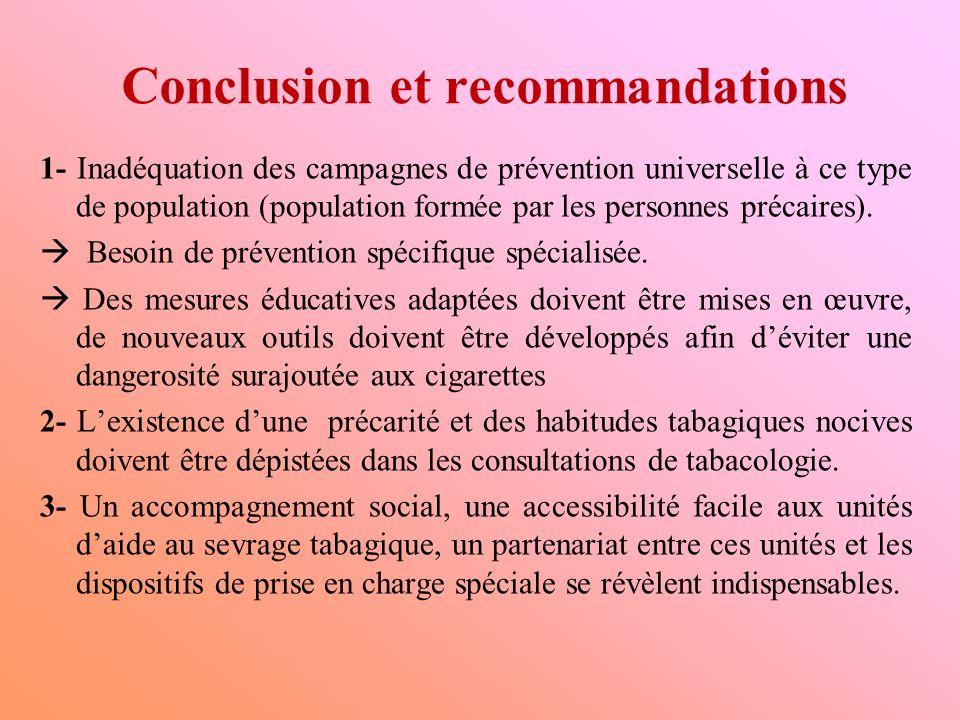 Conclusion et recommandations 1- Inadéquation des campagnes de prévention universelle à ce type de population (population formée par les personnes pré