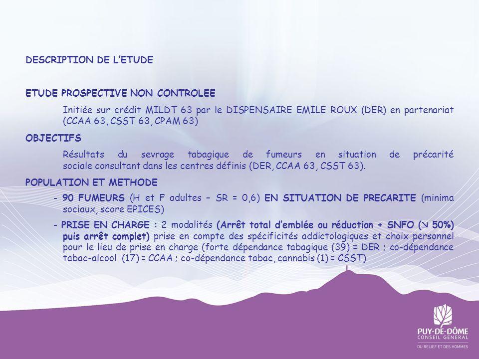 DESCRIPTION DE LETUDE ETUDE PROSPECTIVE NON CONTROLEE Initiée sur crédit MILDT 63 par le DISPENSAIRE EMILE ROUX (DER) en partenariat (CCAA 63, CSST 63