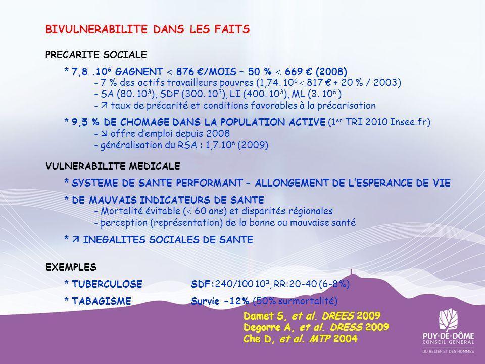 TUBERCULOSE ET PUY DE DOME DONNEES 2000/2008 * Auvergne1,35.10 6 habitants 4 départements (03-15-43-63) Puy de Dôme (47 % population – Clermont-Agglo = 250.10 3 = 03) * CLAT 63Egalement CDAG 63, CIDDIST 63, C Vac 63 Addictologie, public + précarité sociale (RMI/RSA) France 2008AUVERGNE 2008PUY DE DOME 2008 MDO nb5 7587138 MDO incidence95,36 * MDO 63 85/08 : 1 216 571 (49 %) CLERMONT FD 890 (74 %) AGGLO TM ET PRECARITE SDF 2000/2008AUTRES 2000/2008 * MDO Auvergne Nb8105 Incidence0,5 7,7 (x 15,4) * MDO 636 58 Incidence0,95 9,21 (x 9,7) Résultats issus des données de la Cellule de lInVs en région (CIRE) Auvergne