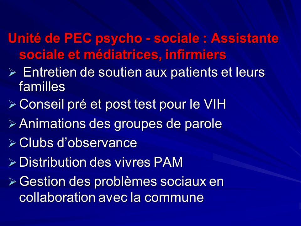 Unité de PEC psycho - sociale : Assistante sociale et médiatrices, infirmiers Entretien de soutien aux patients et leurs familles Entretien de soutien