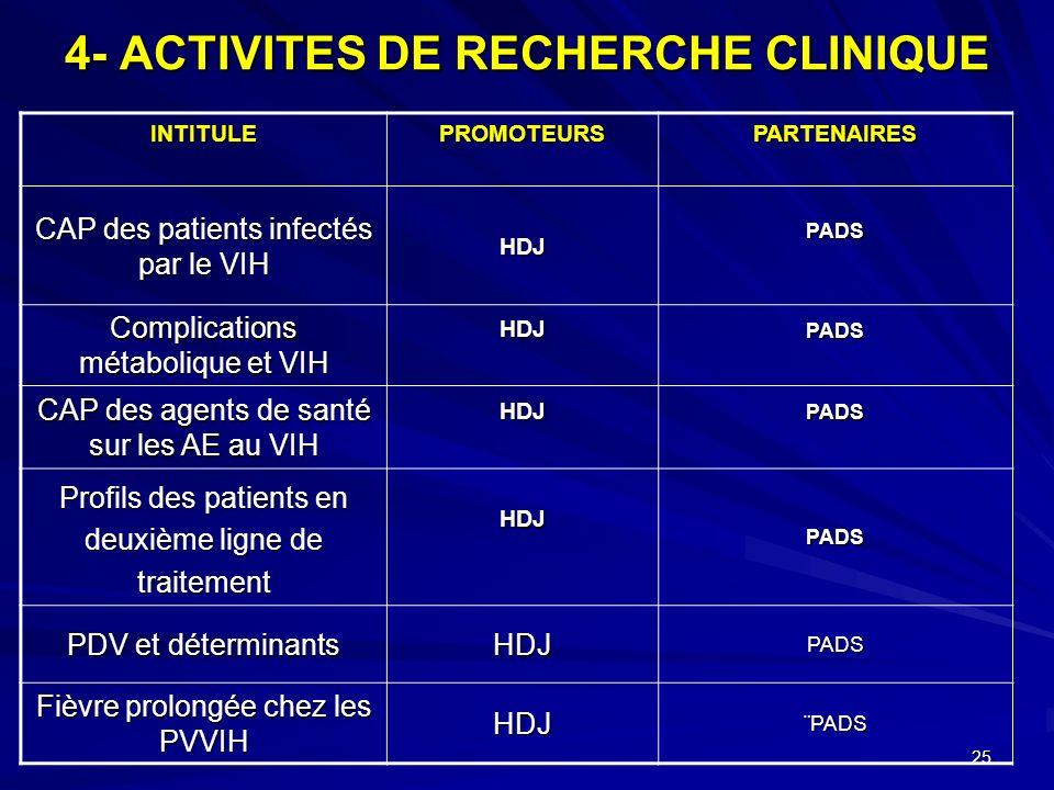25 4- ACTIVITES DE RECHERCHE CLINIQUE INTITULEPROMOTEURSPARTENAIRES CAP des patients infectés par le VIH HDJPADS Complications métabolique et VIH HDJP