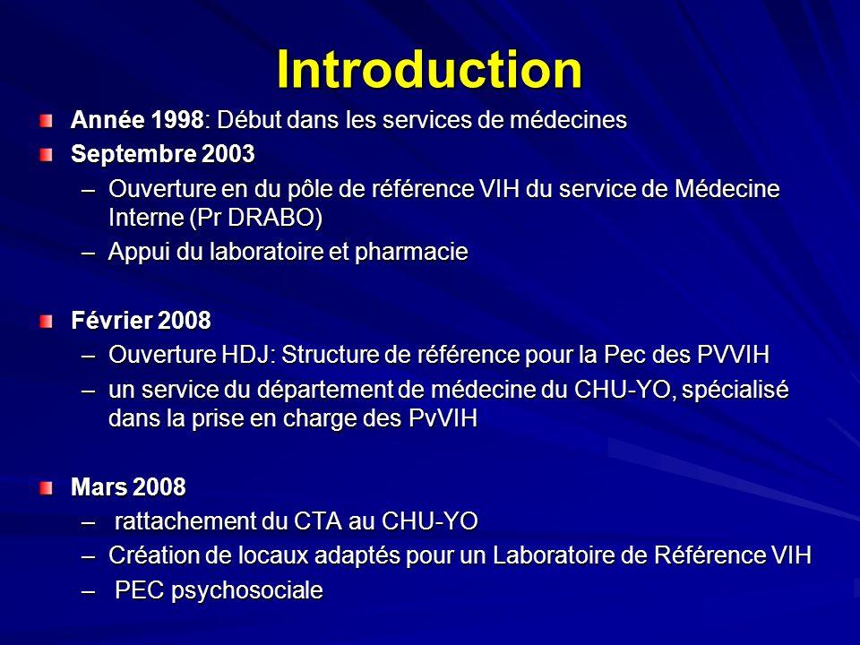Introduction Année 1998: Début dans les services de médecines Septembre 2003 –Ouverture en du pôle de référence VIH du service de Médecine Interne (Pr