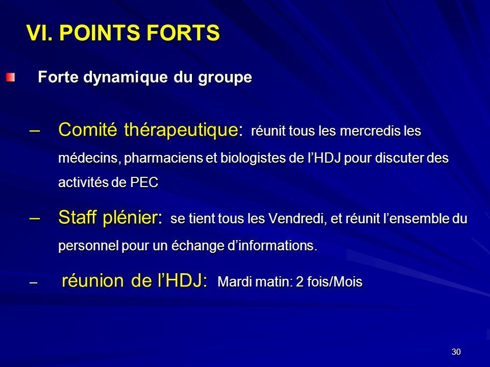 30 VI. POINTS FORTS Forte dynamique du groupe –Comité thérapeutique: réunit tous les mercredis les médecins, pharmaciens et biologistes de lHDJ pour d