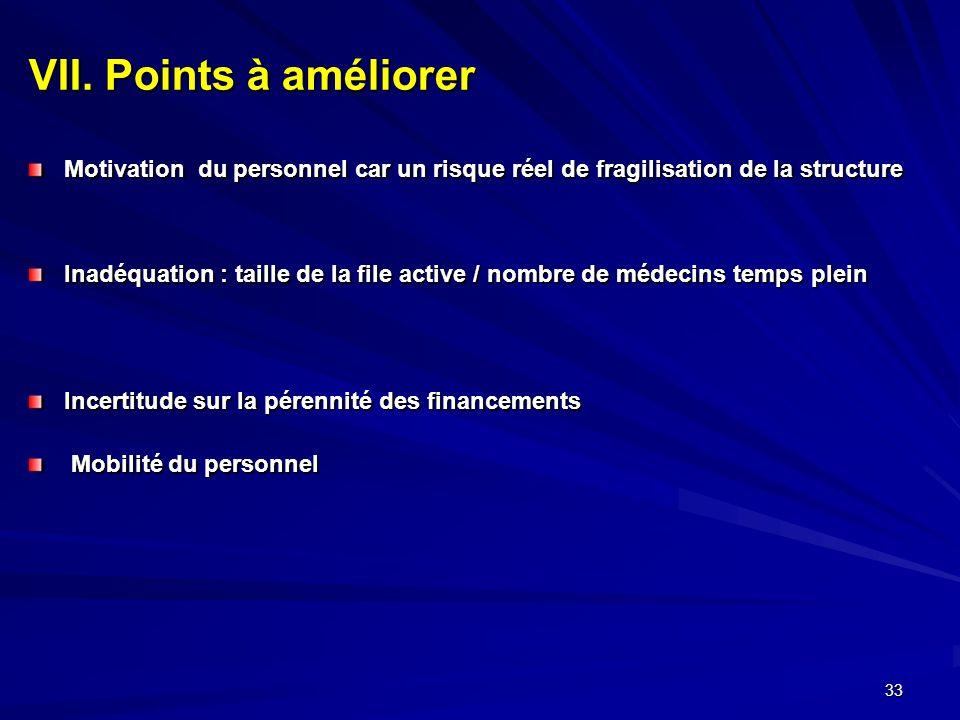 33 VII. Points à améliorer Motivation du personnel car un risque réel de fragilisation de la structure Inadéquation : taille de la file active / nombr