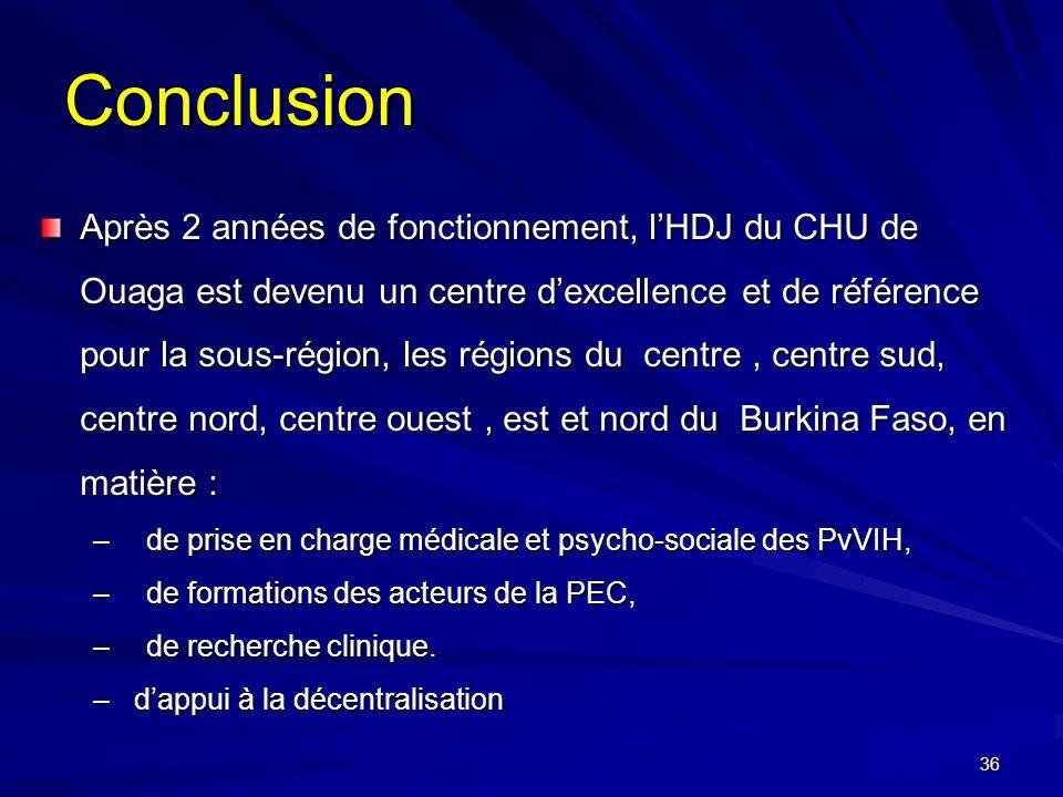 36 Conclusion Après 2 années de fonctionnement, lHDJ du CHU de Ouaga est devenu un centre dexcellence et de référence pour la sous-région, les régions