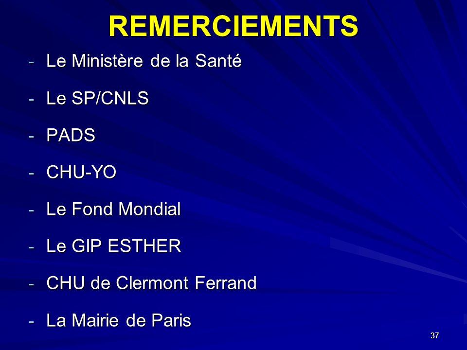 37 REMERCIEMENTS - Le Ministère de la Santé - Le SP/CNLS - PADS - CHU-YO - Le Fond Mondial - Le GIP ESTHER - CHU de Clermont Ferrand - La Mairie de Pa