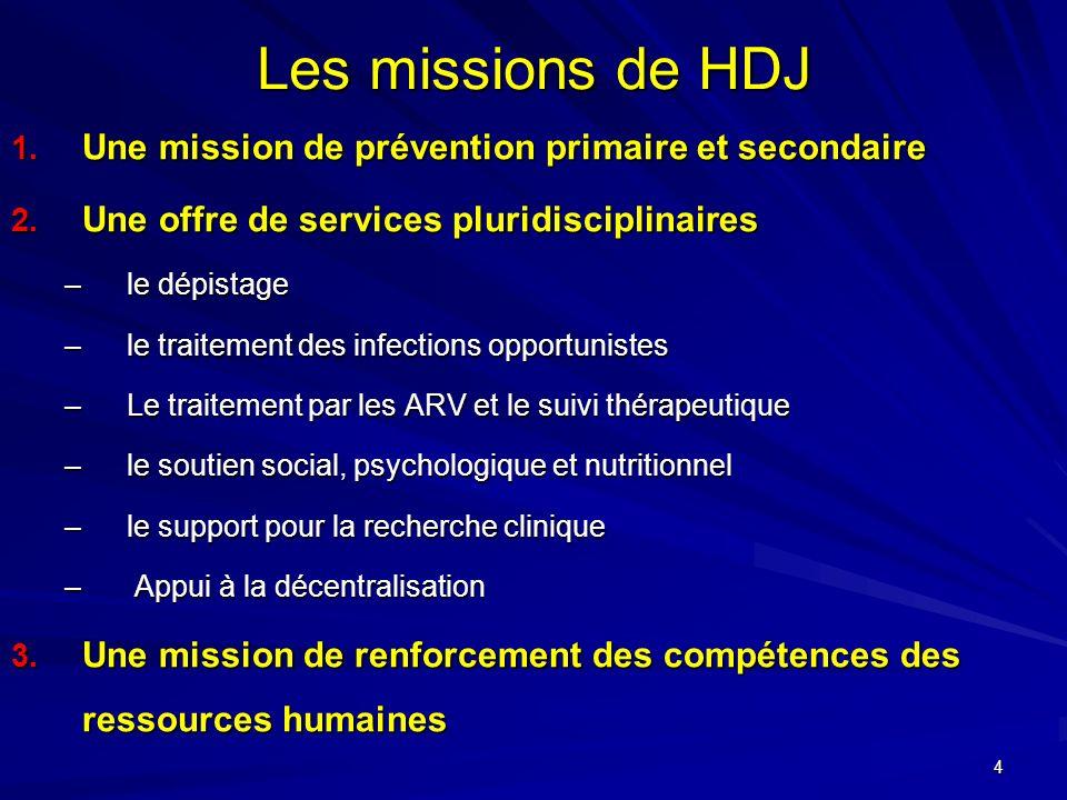 4 Les missions de HDJ 1. Une mission de prévention primaire et secondaire 2. Une offre de services pluridisciplinaires –le dépistage –le traitement de