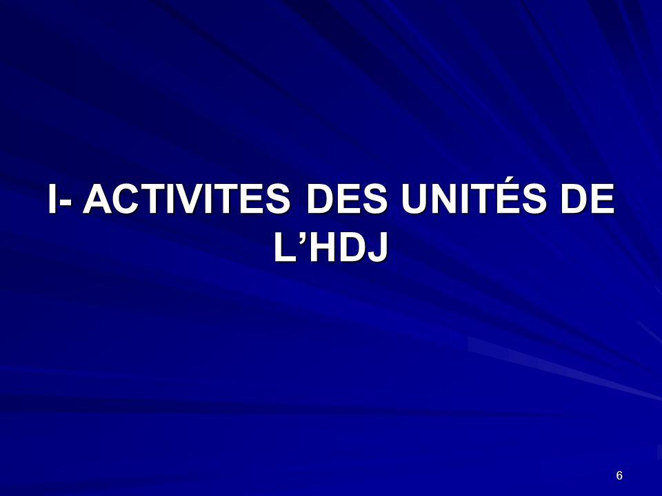 I- ACTIVITES DES UNITÉS DE LHDJ 6