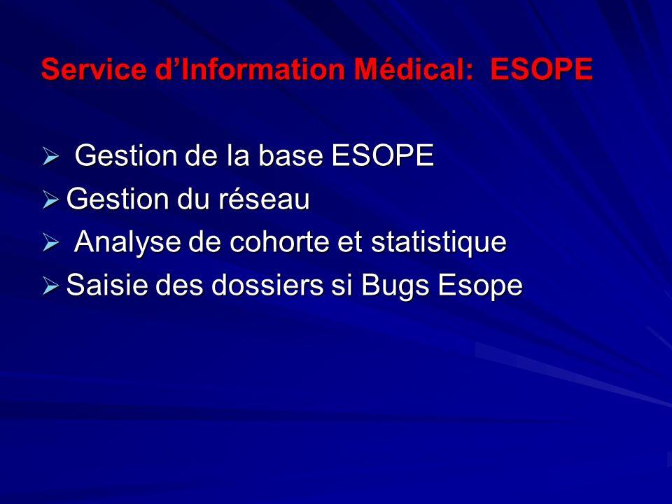 Service dInformation Médical: ESOPE Gestion de la base ESOPE Gestion de la base ESOPE Gestion du réseau Gestion du réseau Analyse de cohorte et statis