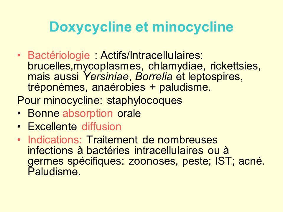 Doxycycline et minocycline Bactériologie : Actifs/Intracellulaires: brucelles,mycoplasmes, chlamydiae, rickettsies, mais aussi Yersiniae, Borrelia et
