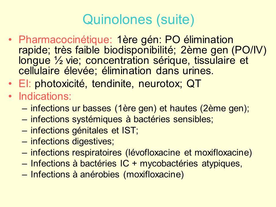 Quinolones (suite) Pharmacocinétique: 1ère gén: PO élimination rapide; très faible biodisponibilité; 2ème gen (PO/IV) longue ½ vie; concentration séri