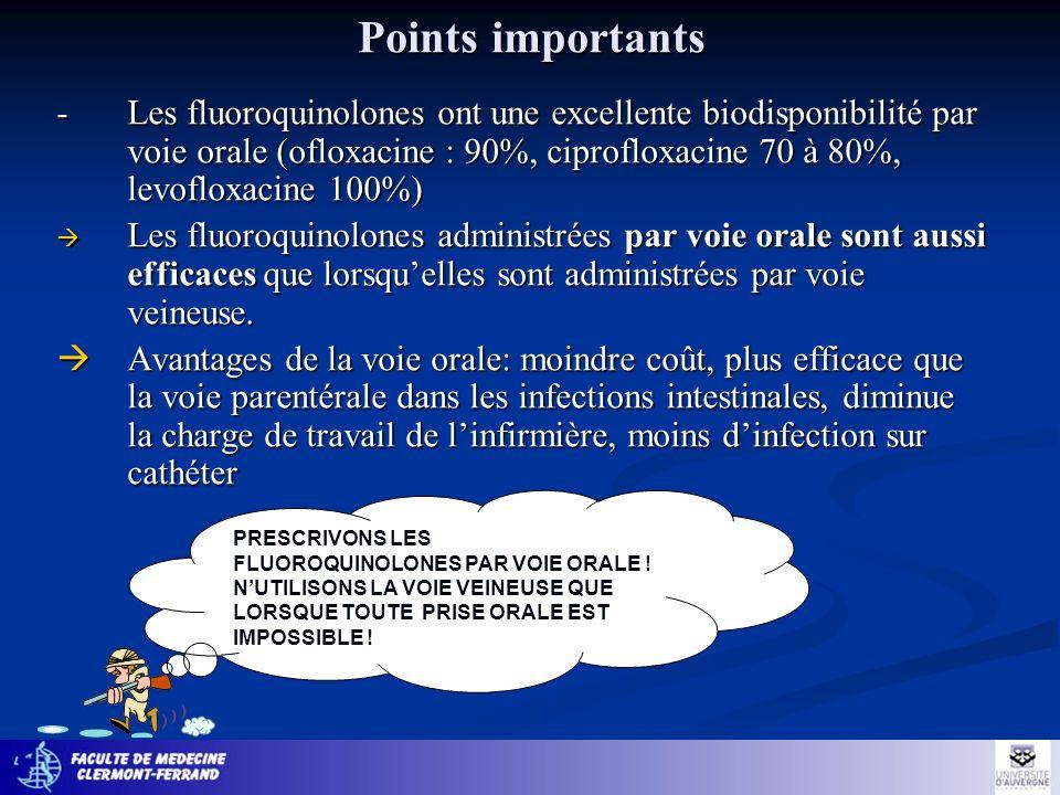 Points importants -Les fluoroquinolones ont une excellente biodisponibilité par voie orale (ofloxacine : 90%, ciprofloxacine 70 à 80%, levofloxacine 1