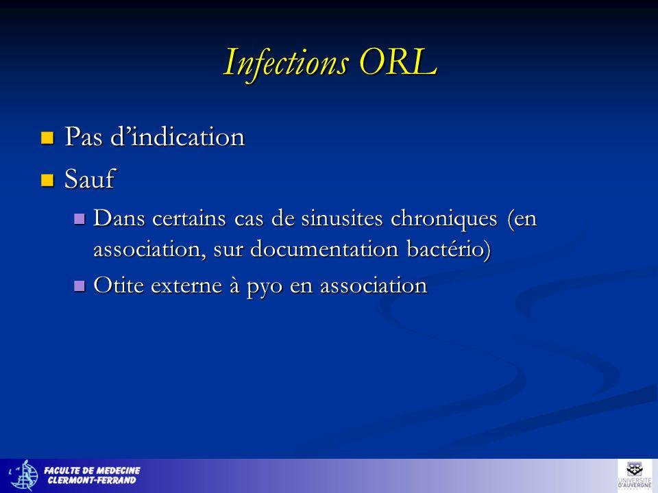 Infections ORL Pas dindication Pas dindication Sauf Sauf Dans certains cas de sinusites chroniques (en association, sur documentation bactério) Dans c