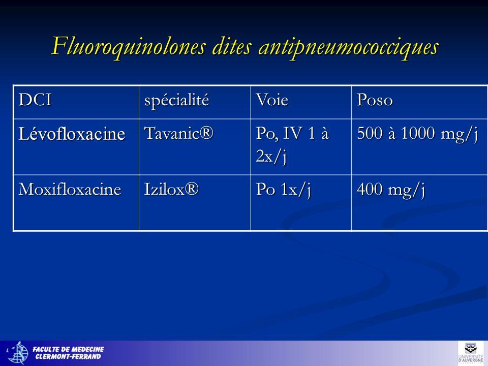 Fluoroquinolones dites antipneumococciques DCIspécialitéVoiePoso LévofloxacineTavanic® Po, IV 1 à 2x/j 500 à 1000 mg/j MoxifloxacineIzilox® Po 1x/j 40