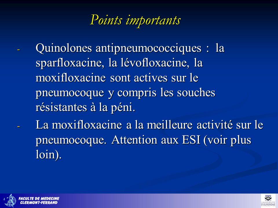 Points importants - Quinolones antipneumococciques : la sparfloxacine, la lévofloxacine, la moxifloxacine sont actives sur le pneumocoque y compris le