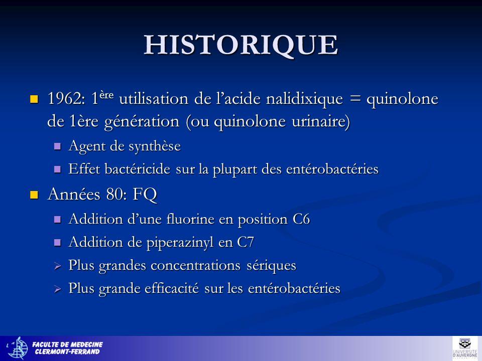 HISTORIQUE 1962: 1 ère utilisation de lacide nalidixique = quinolone de 1ère génération (ou quinolone urinaire) 1962: 1 ère utilisation de lacide nali