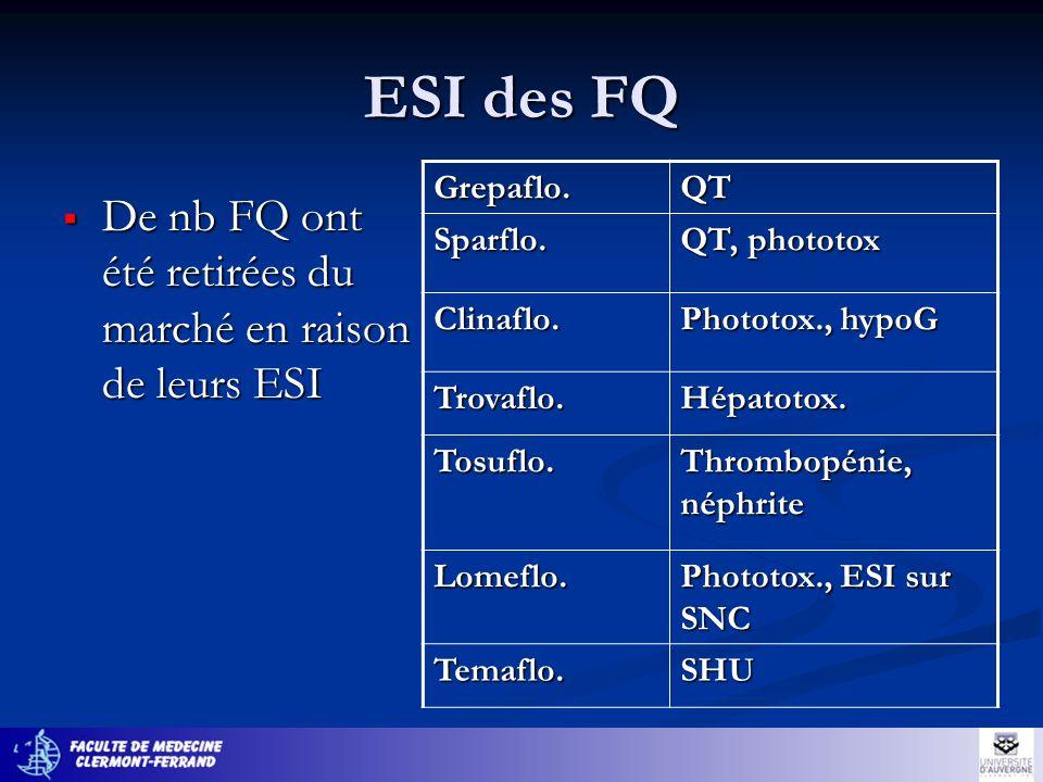 ESI des FQ De nb FQ ont été retirées du marché en raison de leurs ESI De nb FQ ont été retirées du marché en raison de leurs ESI Grepaflo.QT Sparflo.