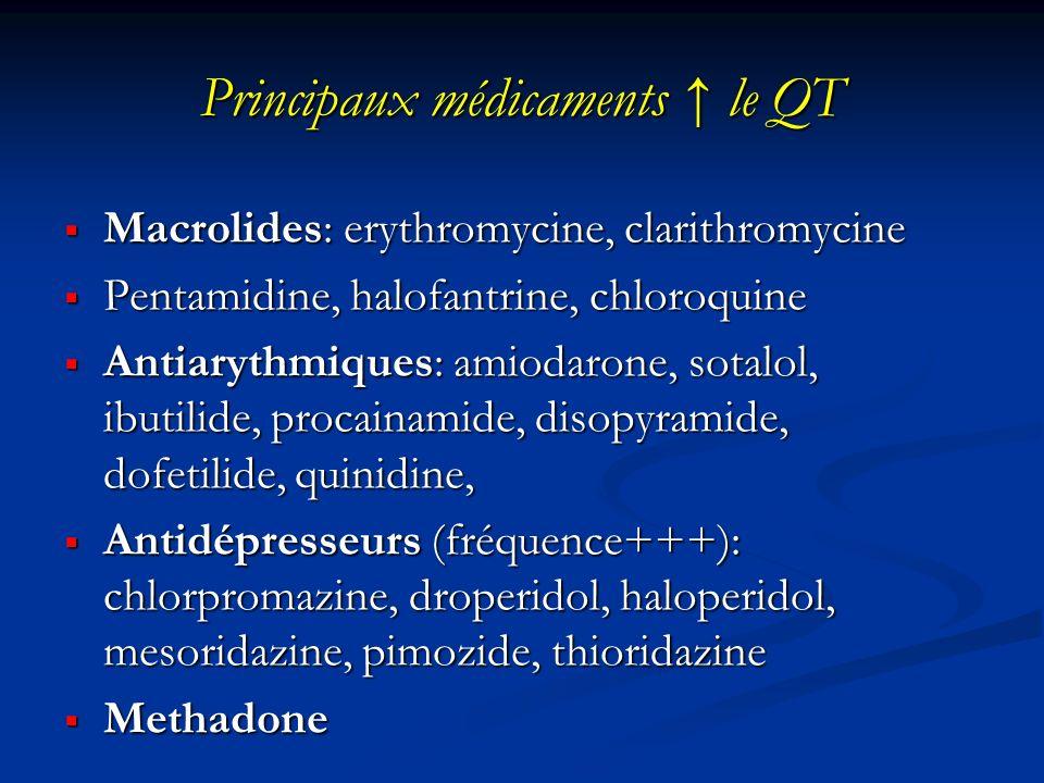 Principaux médicaments le QT Macrolides: erythromycine, clarithromycine Macrolides: erythromycine, clarithromycine Pentamidine, halofantrine, chloroqu