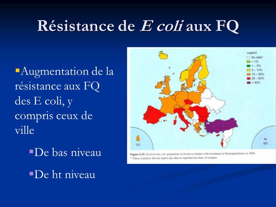 Résistance de E coli aux FQ Augmentation de la résistance aux FQ des E coli, y compris ceux de ville De bas niveau De ht niveau