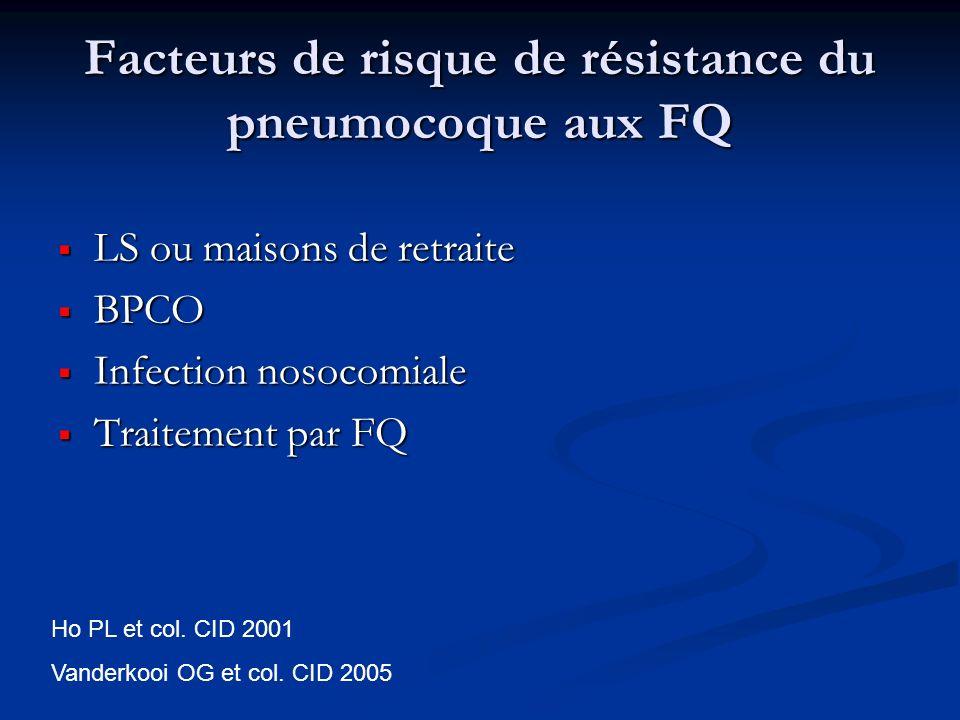 Facteurs de risque de résistance du pneumocoque aux FQ LS ou maisons de retraite LS ou maisons de retraite BPCO BPCO Infection nosocomiale Infection n