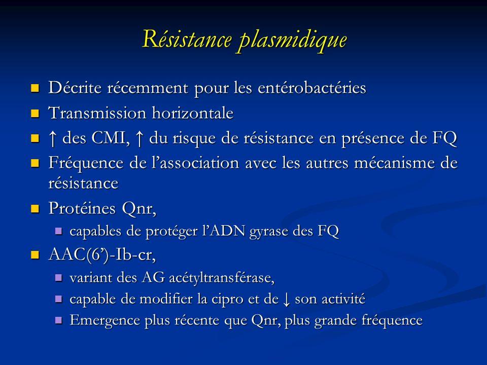 Résistance plasmidique Décrite récemment pour les entérobactéries Décrite récemment pour les entérobactéries Transmission horizontale Transmission hor