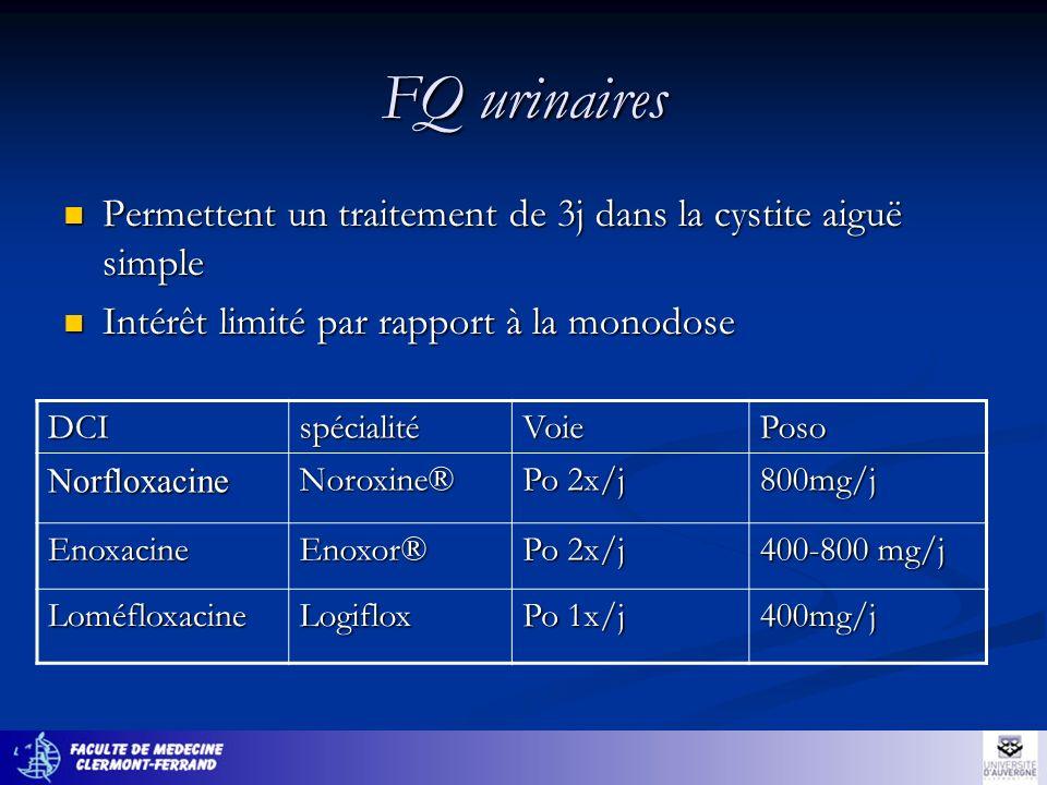 FQ urinaires Permettent un traitement de 3j dans la cystite aiguë simple Permettent un traitement de 3j dans la cystite aiguë simple Intérêt limité pa