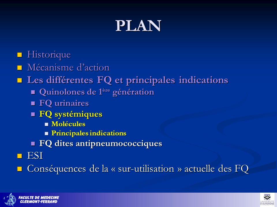 PLAN Historique Historique Mécanisme daction Mécanisme daction Les différentes FQ et principales indications Les différentes FQ et principales indicat