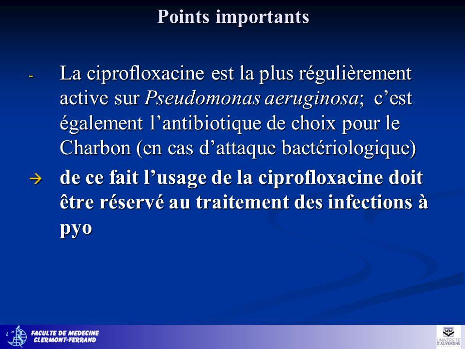 Points importants - La ciprofloxacine est la plus régulièrement active sur Pseudomonas aeruginosa; cest également lantibiotique de choix pour le Charb