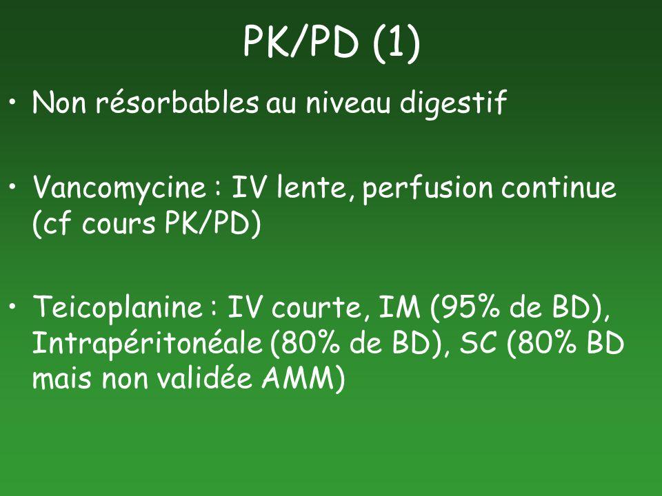 PK/PD (1) Non résorbables au niveau digestif Vancomycine : IV lente, perfusion continue (cf cours PK/PD) Teicoplanine : IV courte, IM (95% de BD), Int