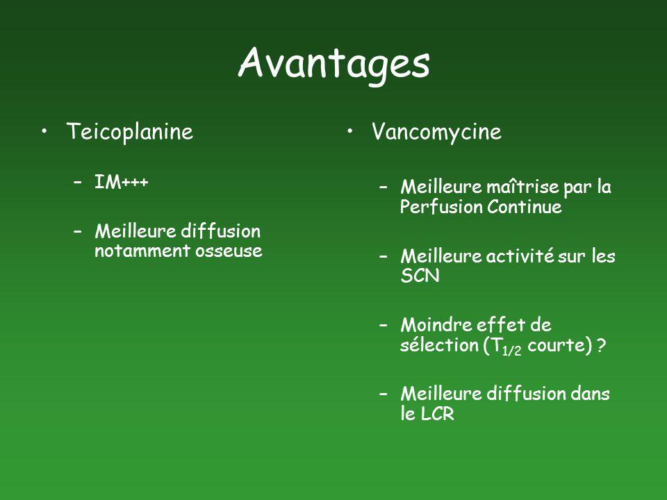Avantages Teicoplanine –IM+++ –Meilleure diffusion notamment osseuse Vancomycine –Meilleure maîtrise par la Perfusion Continue –Meilleure activité sur