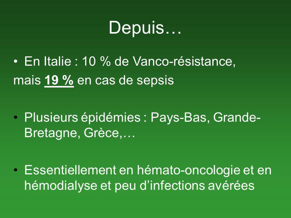 Depuis… En Italie : 10 % de Vanco-résistance, mais 19 % en cas de sepsis Plusieurs épidémies : Pays-Bas, Grande- Bretagne, Grèce,… Essentiellement en