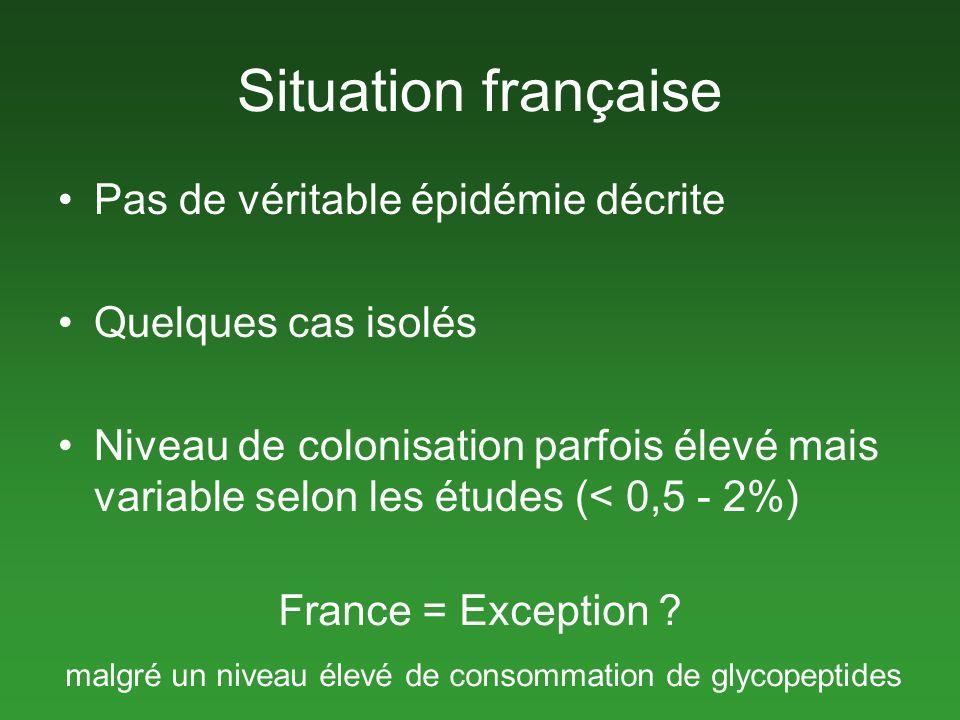 Situation française Pas de véritable épidémie décrite Quelques cas isolés Niveau de colonisation parfois élevé mais variable selon les études (< 0,5 -