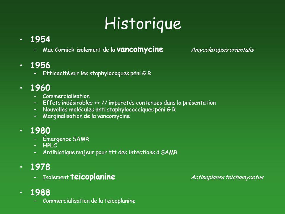 Historique 1954 –Mac Cornick isolement de la vancomycine Amycolatopsis orientalis 1956 –Efficacité sur les staphylocoques péni G R 1960 –Commercialisa