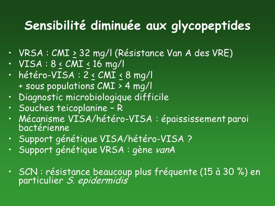 Sensibilité diminuée aux glycopeptides VRSA : CMI > 32 mg/l (Résistance Van A des VRE) VISA : 8 < CMI < 16 mg/l hétéro-VISA : 2 < CMI < 8 mg/l + sous