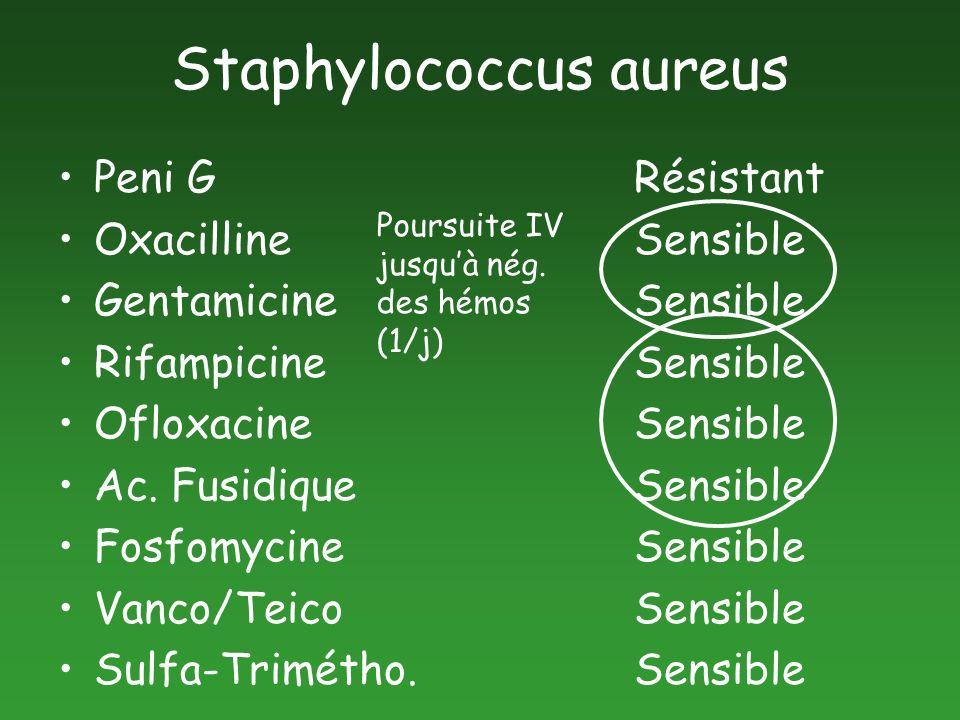Staphylococcus aureus Peni G Résistant OxacillineSensible GentamicineSensible RifampicineSensible OfloxacineSensible Ac. FusidiqueSensible Fosfomycine